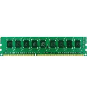 Модули памяти для СХД